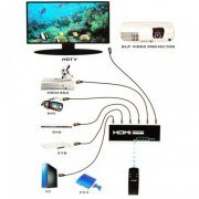 YS-199 Switch HDMI 5 Portas 1080P